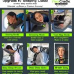 Coming soon October 2016 – Face Cradle Travel Pillow CS003