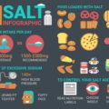 Ways In Which Salt May be Keeping You Awake