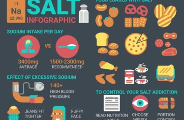 3 Ways In Which Salt May be Keeping You Awake