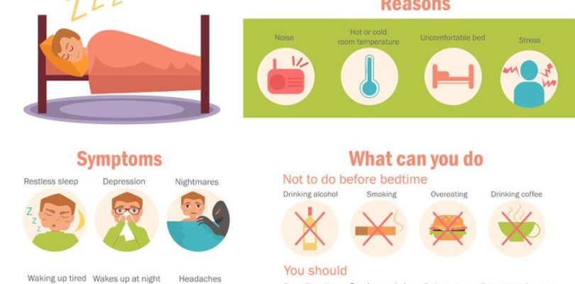 5 Symptoms of Insomnia